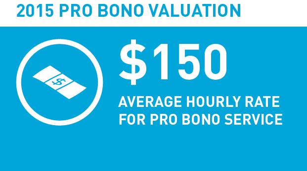 Curious how much pro bono service is worth? Check out the results of our study conducted in partnership with CECP.