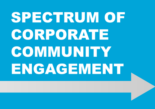 Spectrum of employee engagement