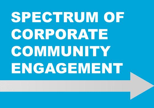 Spectrum of employee engagement
