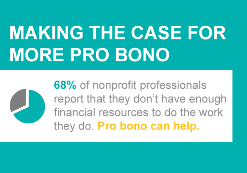 2017 State of Pro Bono Service Report: Making the Case for More Pro Bono at Nonprofit Organizations